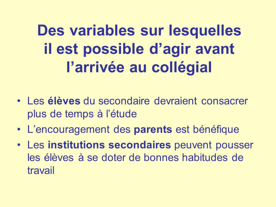 Des variables sur lesquelles il est possible dagir avant larrivée au collégial Les élèves du secondaire devraient consacrer plus de temps à létude Len