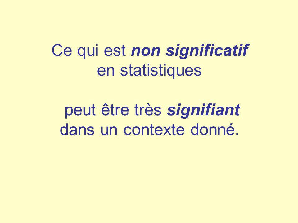Ce qui est non significatif en statistiques peut être très signifiant dans un contexte donné.