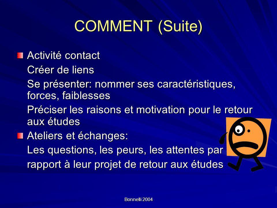 Bonnelli 2004 COMMENT (Suite) Activité contact Créer de liens Se présenter: nommer ses caractéristiques, forces, faiblesses Préciser les raisons et mo