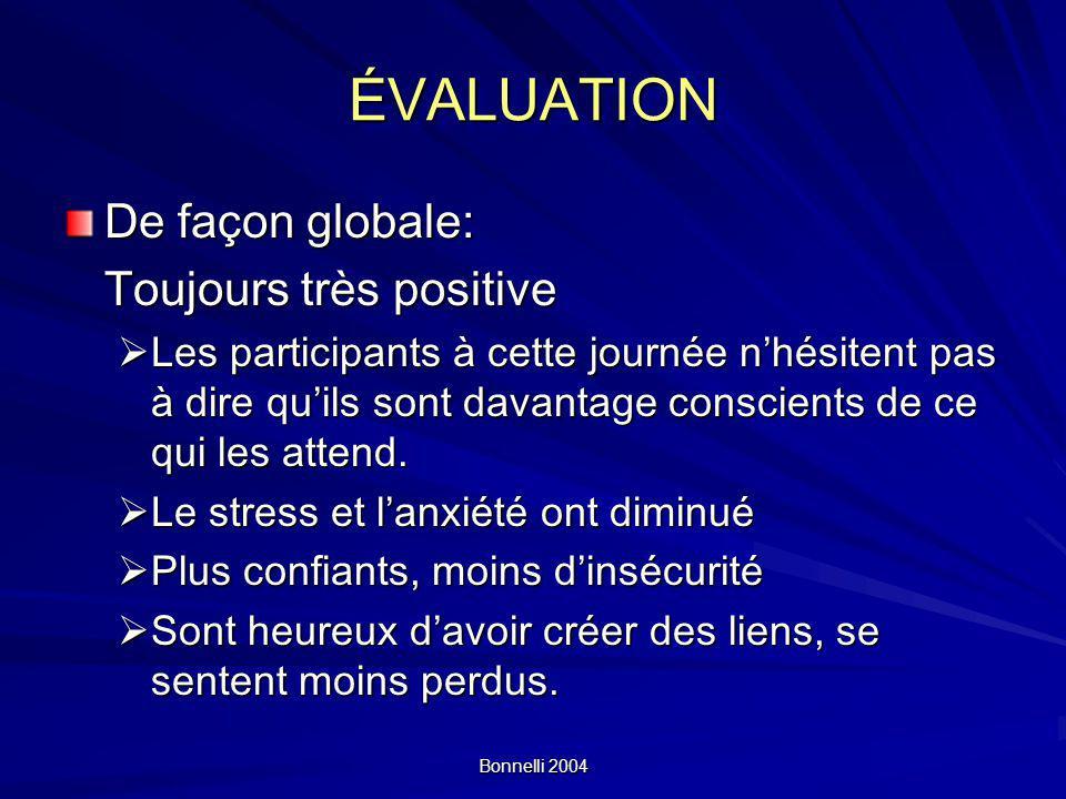 Bonnelli 2004 ÉVALUATIONÉVALUATION De façon globale: Toujours très positive Les participants à cette journée nhésitent pas à dire quils sont davantage conscients de ce qui les attend.