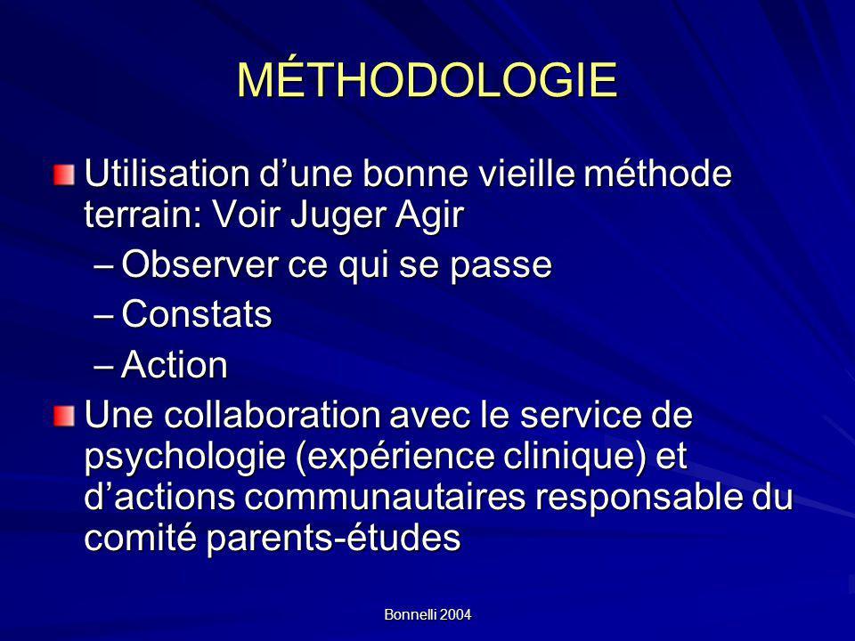 Bonnelli 2004 MÉTHODOLOGIEMÉTHODOLOGIE Utilisation dune bonne vieille méthode terrain: Voir Juger Agir –Observer ce qui se passe –Constats –Action Une