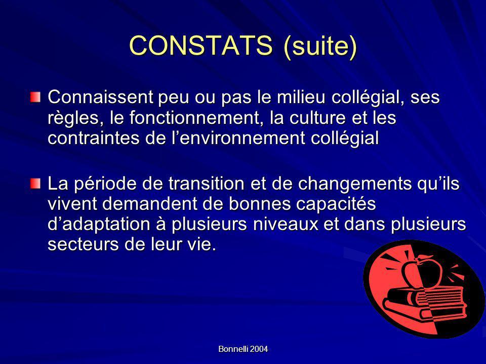 Bonnelli 2004 CONSTATS (suite) Connaissent peu ou pas le milieu collégial, ses règles, le fonctionnement, la culture et les contraintes de lenvironnem