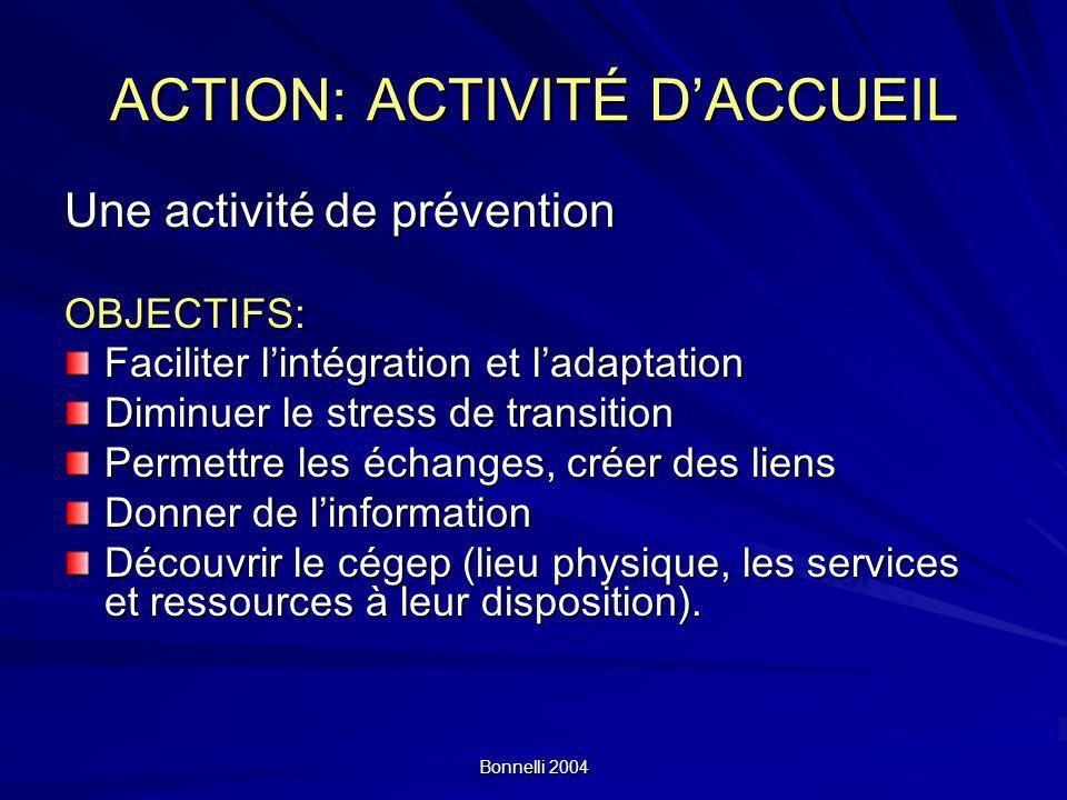 Bonnelli 2004 ACTION: ACTIVITÉ DACCUEIL Une activité de prévention OBJECTIFS: Faciliter lintégration et ladaptation Diminuer le stress de transition P