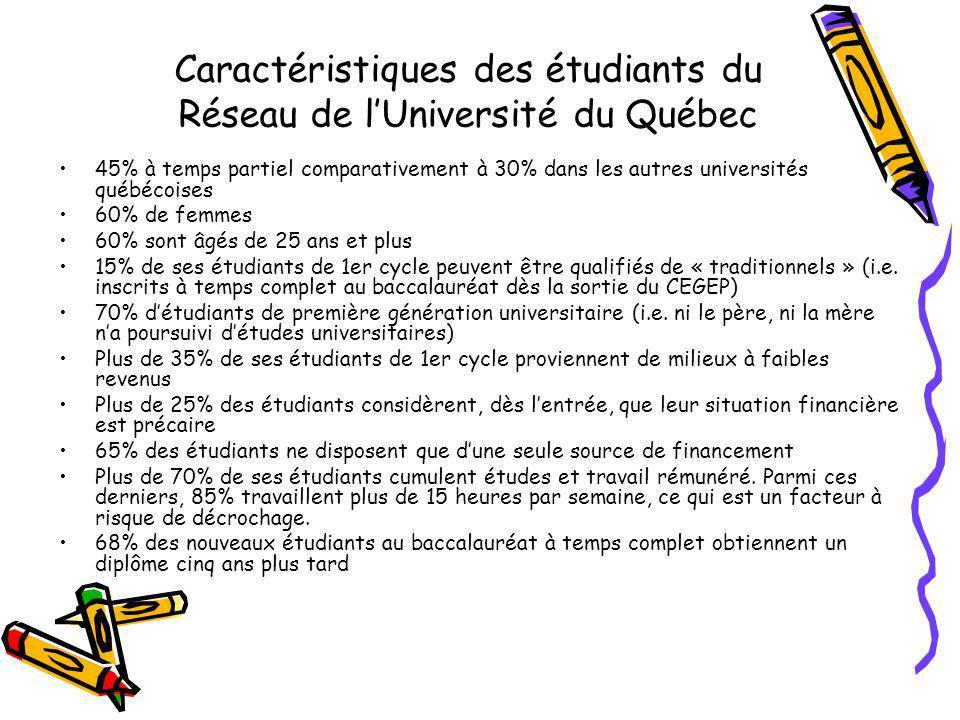 Caractéristiques des étudiants du Réseau de lUniversité du Québec 45% à temps partiel comparativement à 30% dans les autres universités québécoises 60% de femmes 60% sont âgés de 25 ans et plus 15% de ses étudiants de 1er cycle peuvent être qualifiés de « traditionnels » (i.e.
