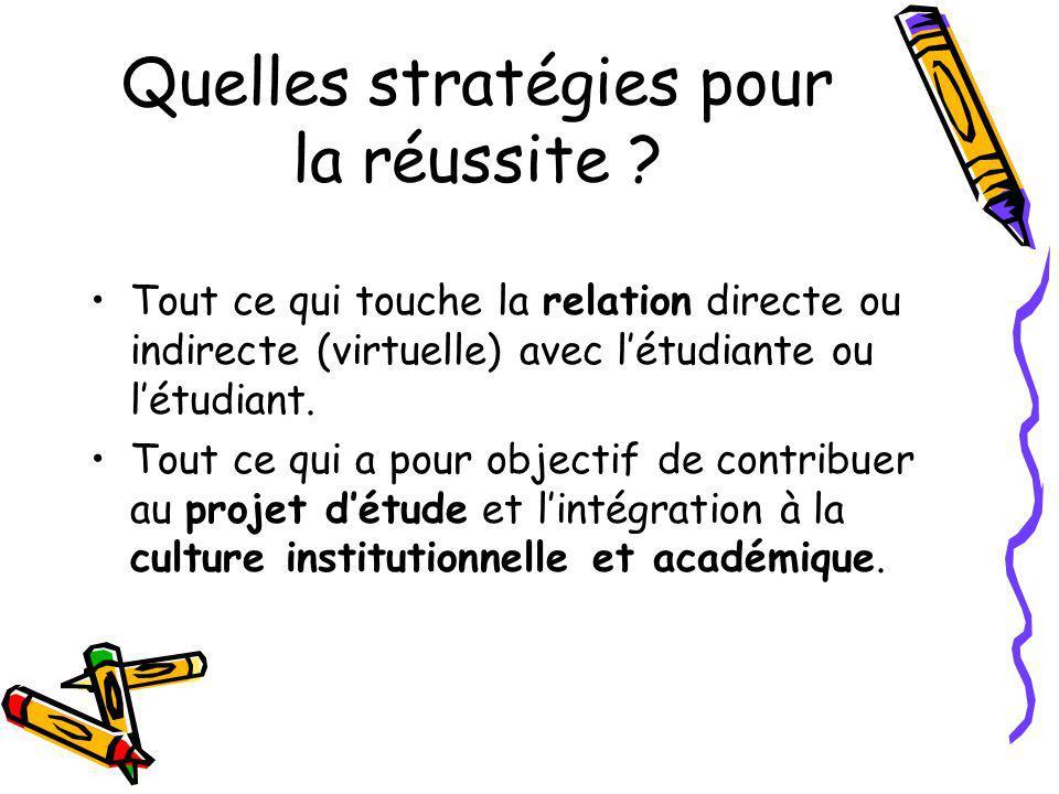 Carte électronique (Réseau UQ) Un portfolio personnel Extension du concept de carte étudiante De laccueil jusquaux autres étapes stratégiques du parcours étudiants Concept intégrateur des réussites du réseau de lUniversité du Québec