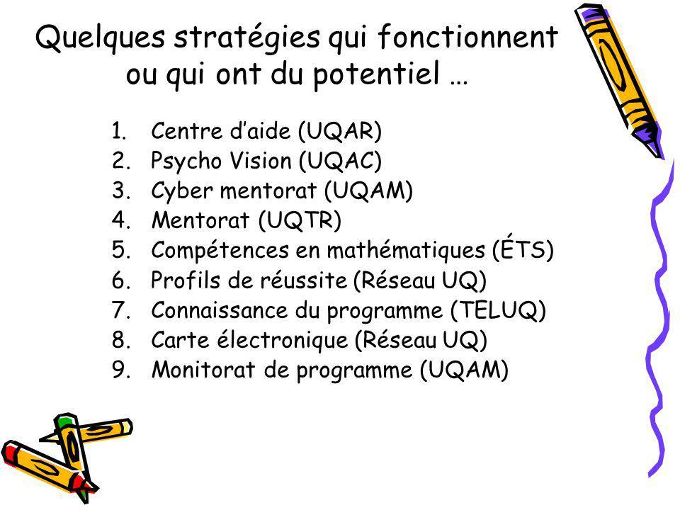 Quelques stratégies qui fonctionnent ou qui ont du potentiel … 1.Centre daide (UQAR) 2.Psycho Vision (UQAC) 3.Cyber mentorat (UQAM) 4.Mentorat (UQTR) 5.Compétences en mathématiques (ÉTS) 6.Profils de réussite (Réseau UQ) 7.Connaissance du programme (TELUQ) 8.Carte électronique (Réseau UQ) 9.Monitorat de programme (UQAM)