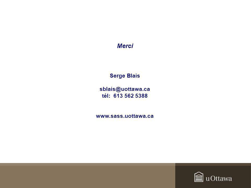 Merci Serge Blais sblais@uottawa.ca tél: 613 562 5388 www.sass.uottawa.ca
