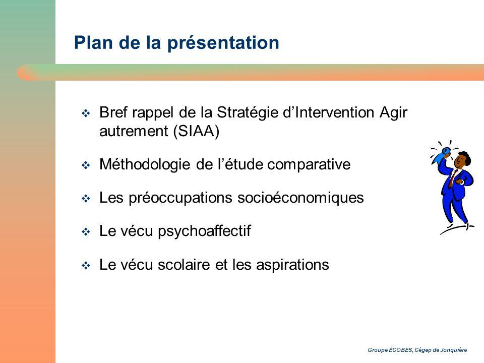 Groupe ÉCOBES, Cégep de Jonquière Plan de la présentation Bref rappel de la Stratégie dIntervention Agir autrement (SIAA) Méthodologie de létude compa
