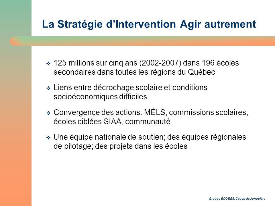 Groupe ÉCOBES, Cégep de Jonquière La Stratégie dIntervention Agir autrement 125 millions sur cinq ans (2002-2007) dans 196 écoles secondaires dans tou