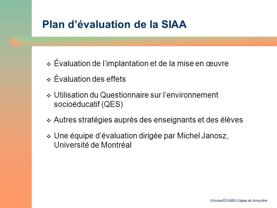 Groupe ÉCOBES, Cégep de Jonquière Plan dévaluation de la SIAA Évaluation de limplantation et de la mise en œuvre Évaluation des effets Utilisation du