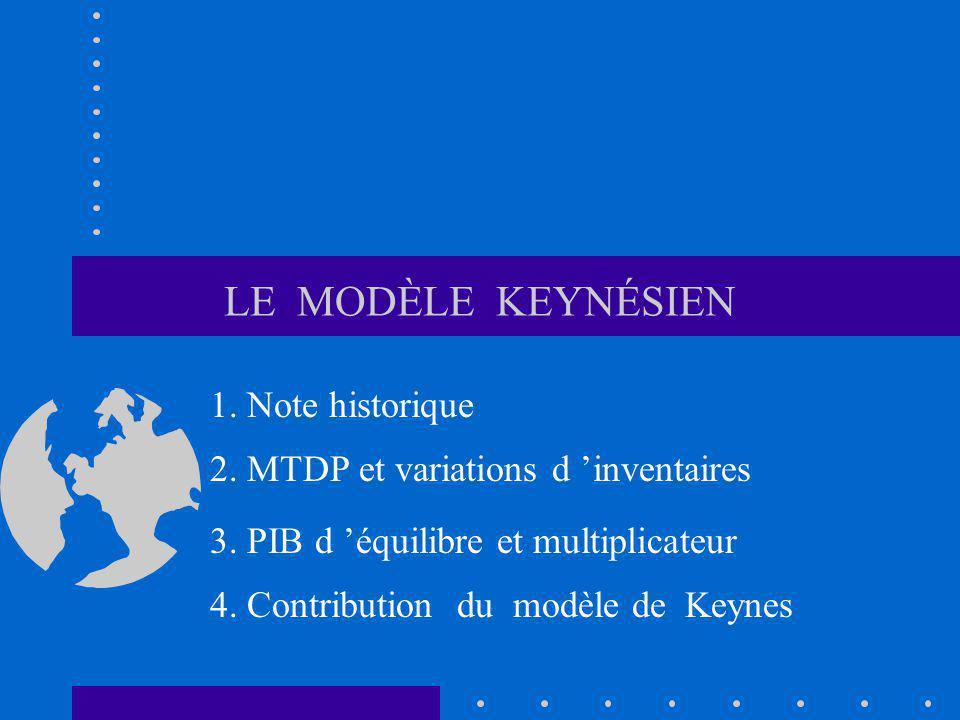 LE MODÈLE KEYNÉSIEN 1. Note historique 2. MTDP et variations d inventaires 3. PIB d équilibre et multiplicateur 4. Contribution du modèle de Keynes