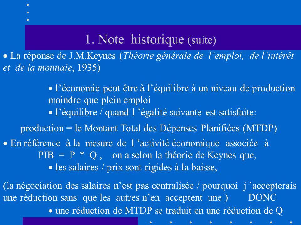 1. Note historique (suite) La réponse de J.M.Keynes (Théorie générale de lemploi, de lintérêt et de la monnaie, 1935) léconomie peut être à léquilibre