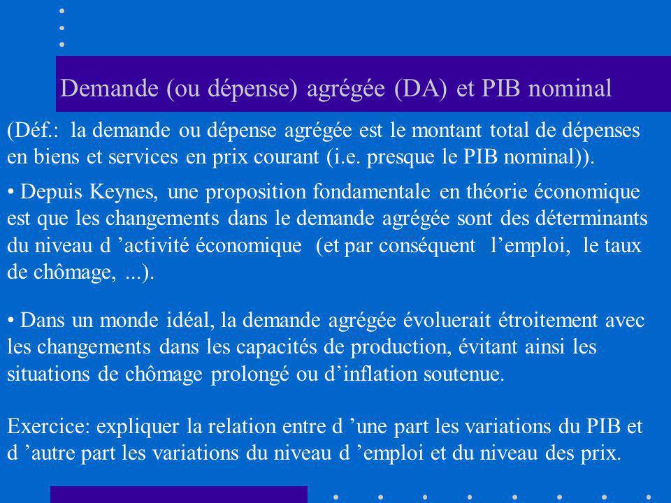 Demande (ou dépense) agrégée (DA) et PIB nominal (Déf.: la demande ou dépense agrégée est le montant total de dépenses en biens et services en prix co