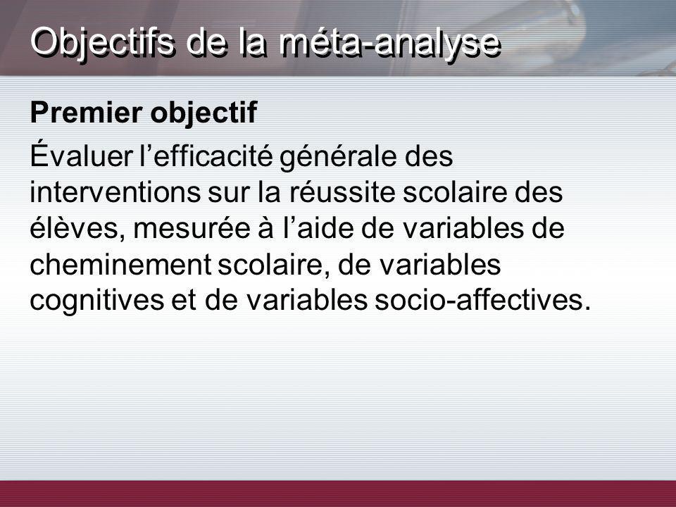 Objectifs de la méta-analyse Premier objectif Évaluer lefficacité générale des interventions sur la réussite scolaire des élèves, mesurée à laide de variables de cheminement scolaire, de variables cognitives et de variables socio-affectives.