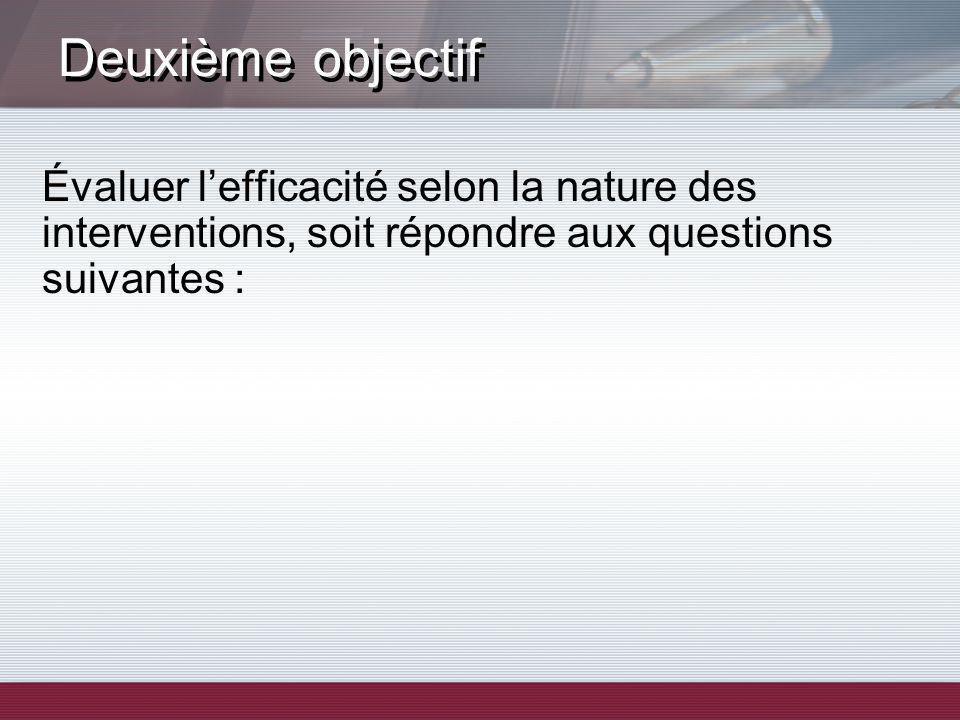 Deuxième objectif Évaluer lefficacité selon la nature des interventions, soit répondre aux questions suivantes :