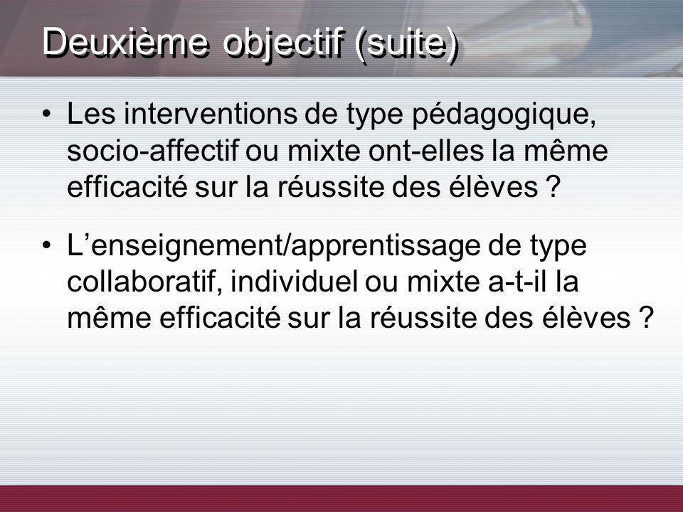 Deuxième objectif (suite) Les interventions de type pédagogique, socio-affectif ou mixte ont-elles la même efficacité sur la réussite des élèves ? Len