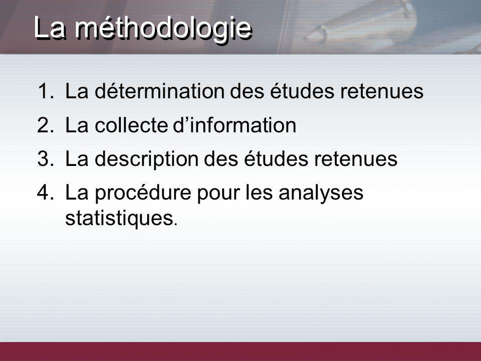 La méthodologie 1.La détermination des études retenues 2.La collecte dinformation 3.La description des études retenues 4.La procédure pour les analyses statistiques.