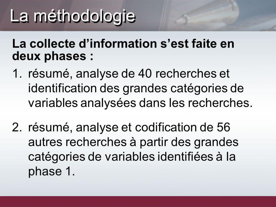 La méthodologie La collecte dinformation sest faite en deux phases : 1.résumé, analyse de 40 recherches et identification des grandes catégories de variables analysées dans les recherches.
