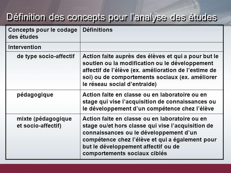Définition des concepts pour lanalyse des études Concepts pour le codage des études Définitions Intervention de type socio-affectifAction faite auprès