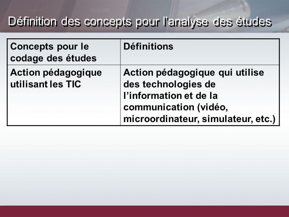 Définition des concepts pour lanalyse des études Concepts pour le codage des études Définitions Action pédagogique utilisant les TIC Action pédagogique qui utilise des technologies de linformation et de la communication (vidéo, microordinateur, simulateur, etc.)