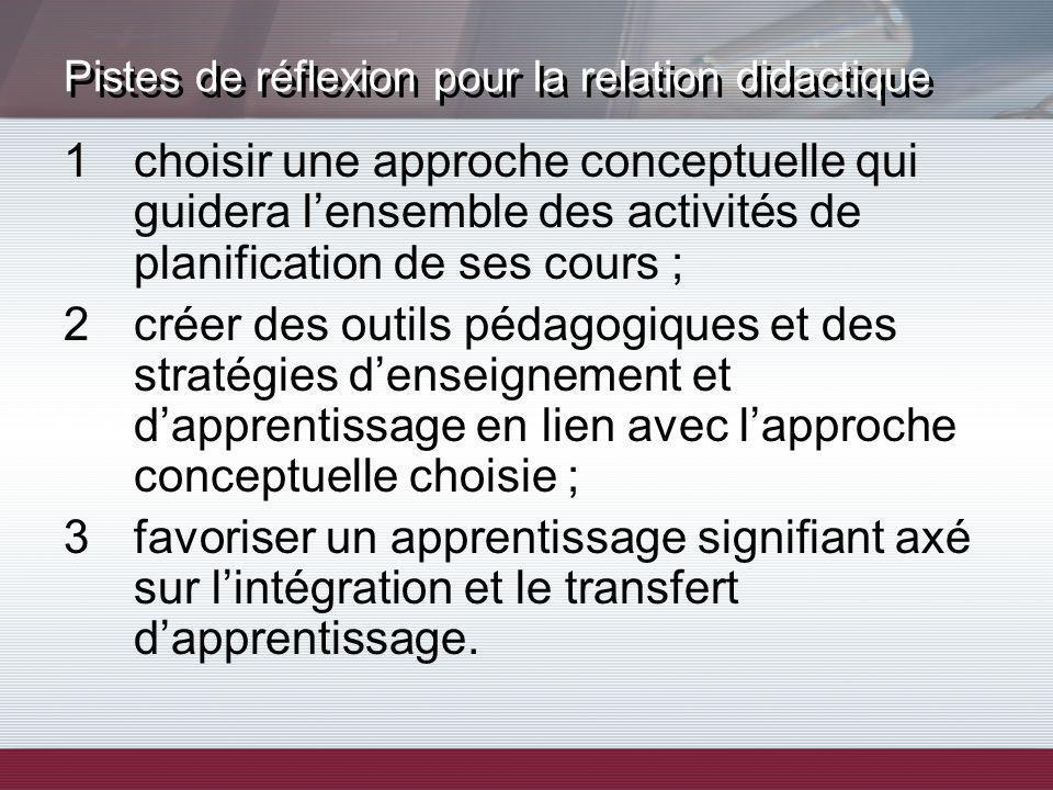 Pistes de réflexion pour la relation didactique 1choisir une approche conceptuelle qui guidera lensemble des activités de planification de ses cours ;