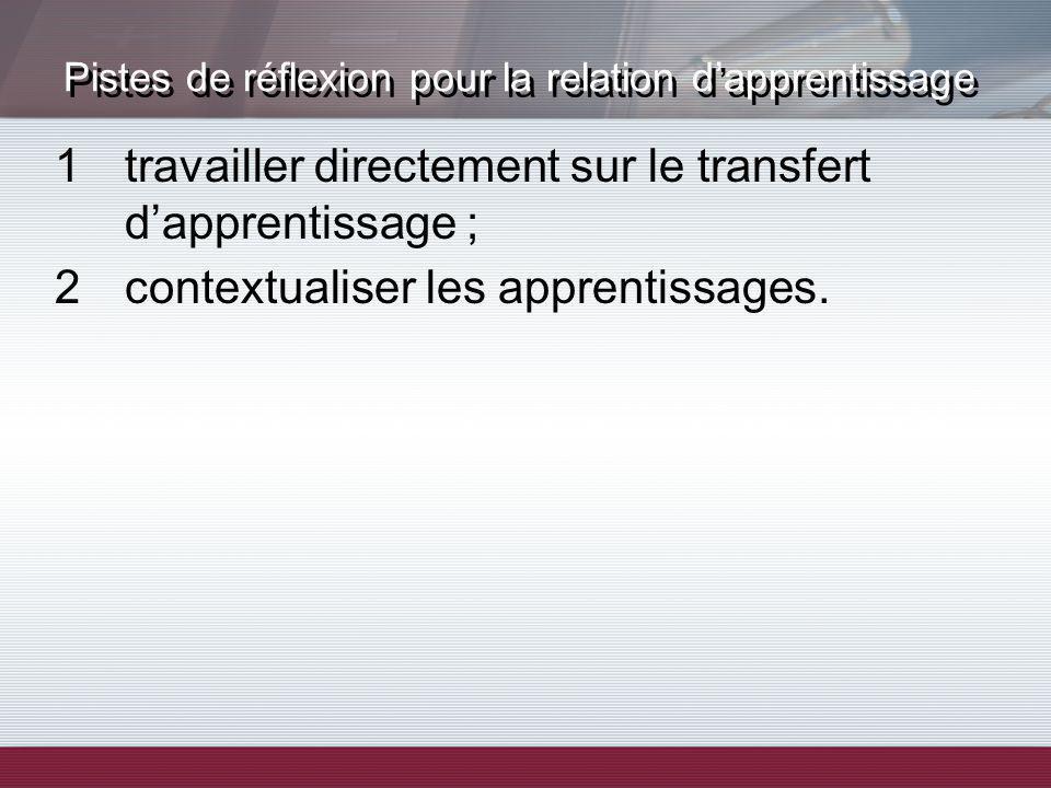 Pistes de réflexion pour la relation dapprentissage 1travailler directement sur le transfert dapprentissage ; 2contextualiser les apprentissages.
