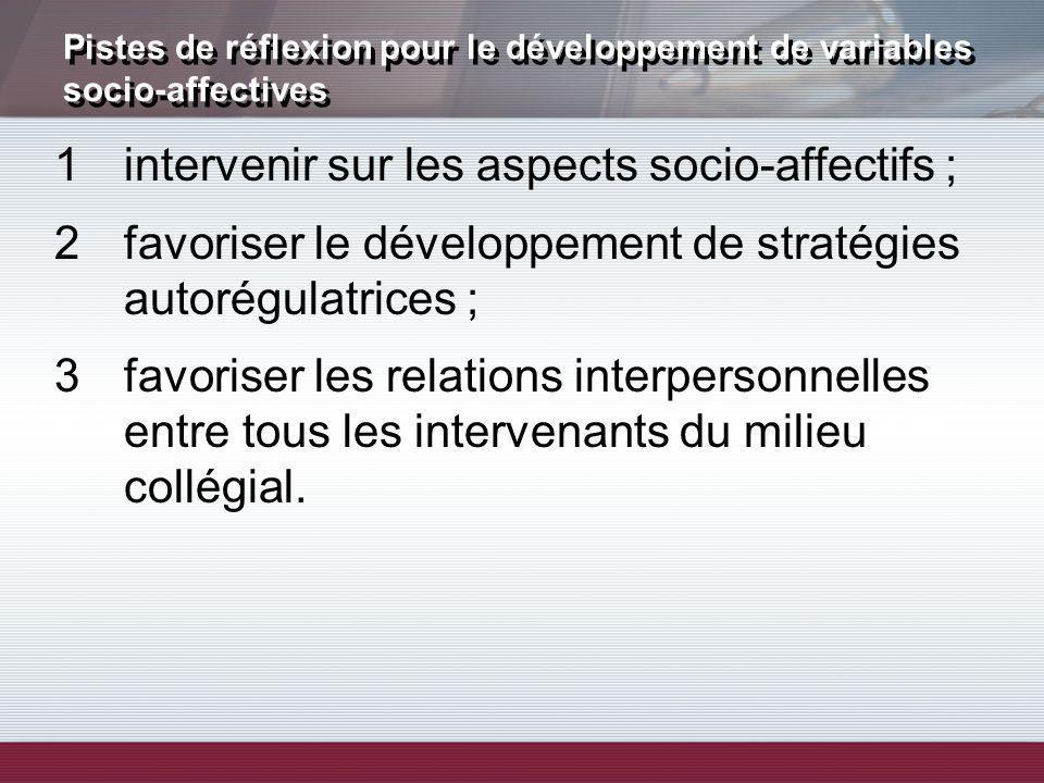 Pistes de réflexion pour le développement de variables socio-affectives 1intervenir sur les aspects socio-affectifs ; 2favoriser le développement de stratégies autorégulatrices ; 3favoriser les relations interpersonnelles entre tous les intervenants du milieu collégial.