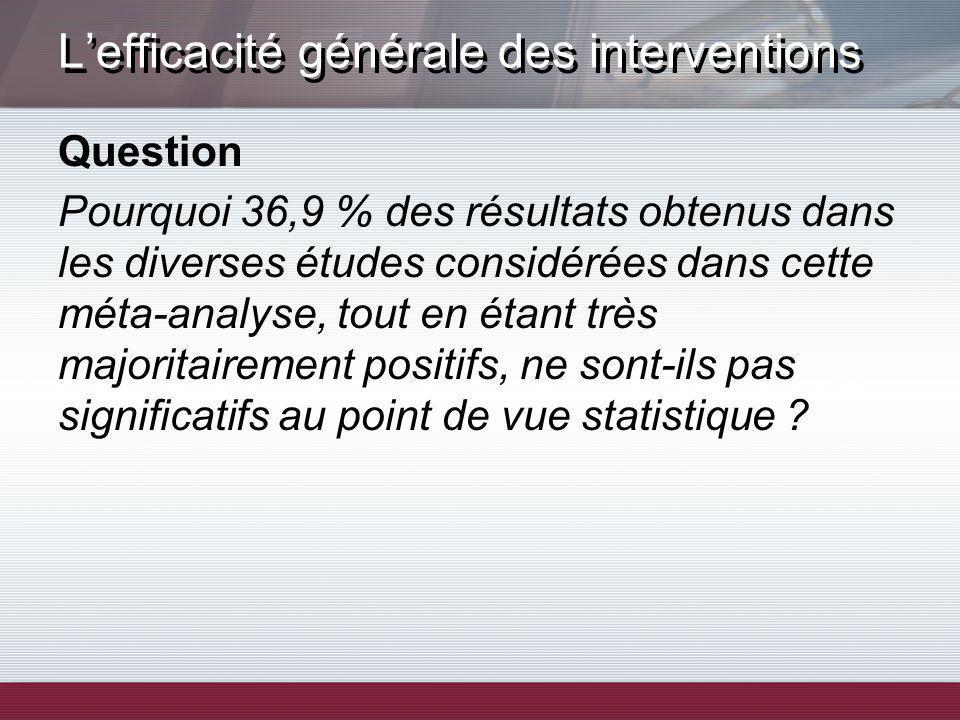 Lefficacité générale des interventions Question Pourquoi 36,9 % des résultats obtenus dans les diverses études considérées dans cette méta-analyse, tout en étant très majoritairement positifs, ne sont-ils pas significatifs au point de vue statistique