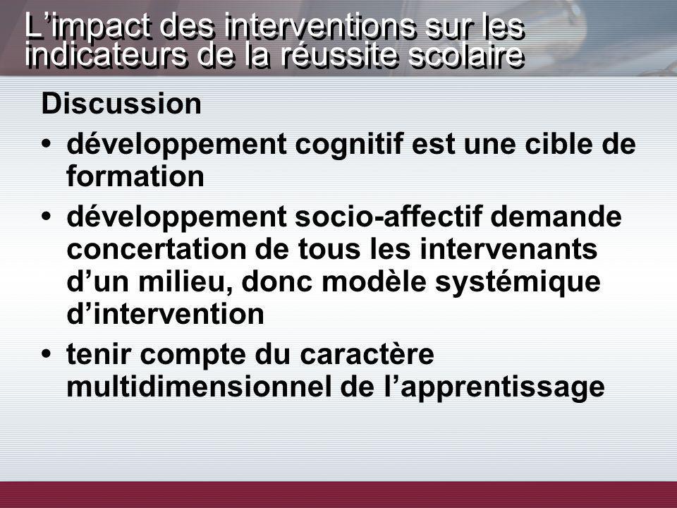 Limpact des interventions sur les indicateurs de la réussite scolaire Discussion développement cognitif est une cible de formation développement socio-affectif demande concertation de tous les intervenants dun milieu, donc modèle systémique dintervention tenir compte du caractère multidimensionnel de lapprentissage