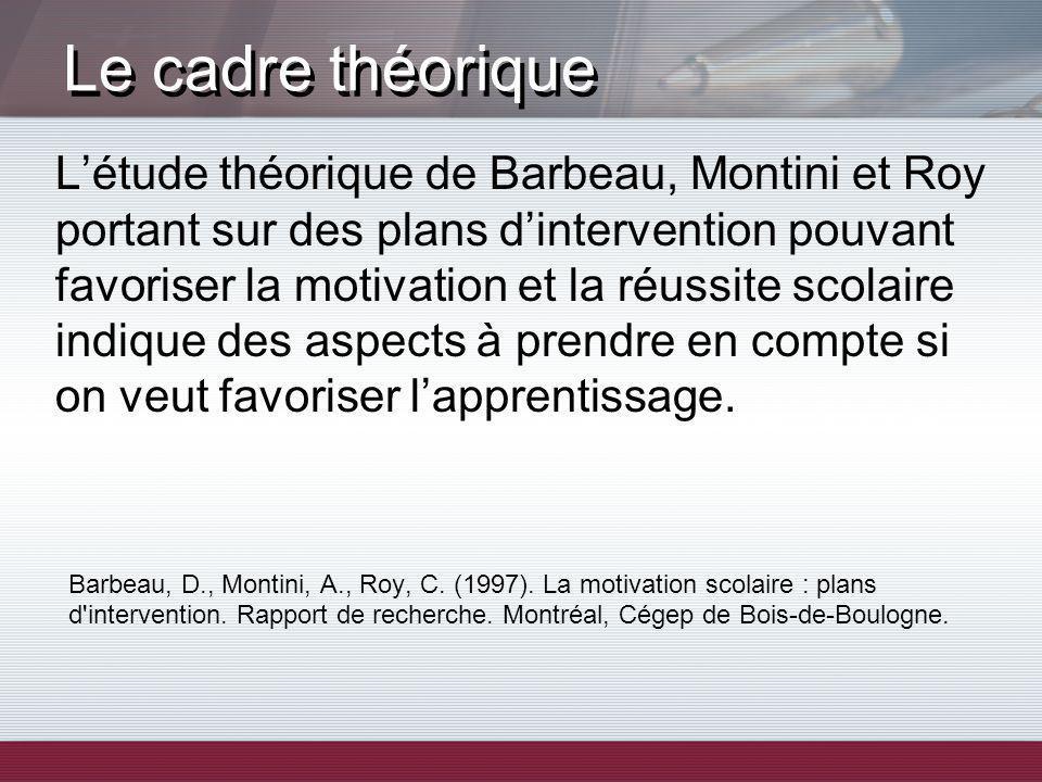 Le cadre théorique Létude théorique de Barbeau, Montini et Roy portant sur des plans dintervention pouvant favoriser la motivation et la réussite scolaire indique des aspects à prendre en compte si on veut favoriser lapprentissage.