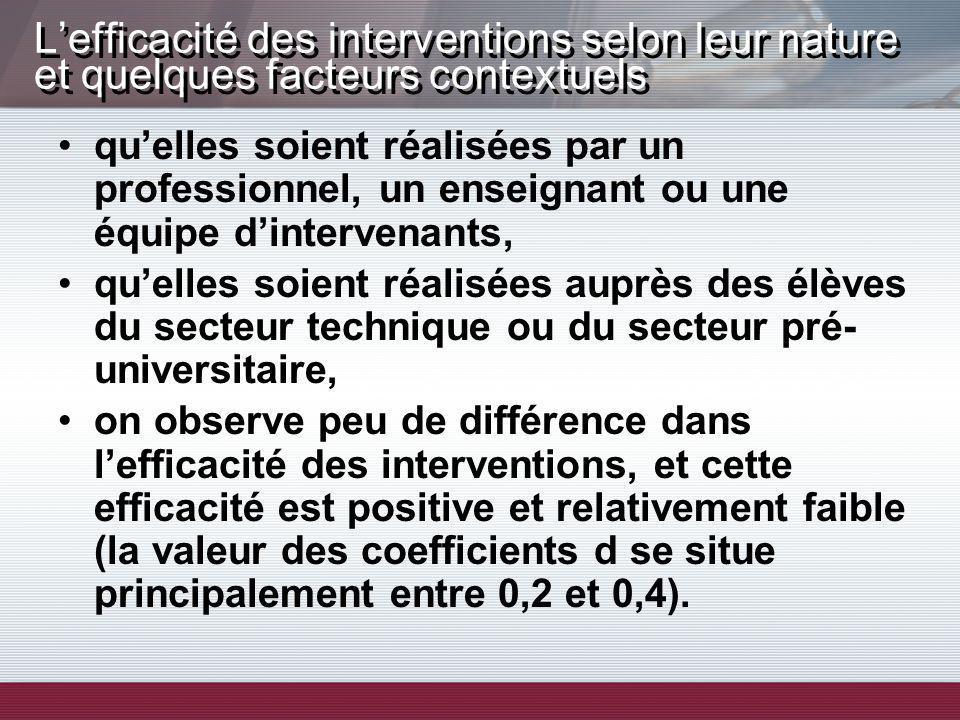 Lefficacité des interventions selon leur nature et quelques facteurs contextuels quelles soient réalisées par un professionnel, un enseignant ou une é