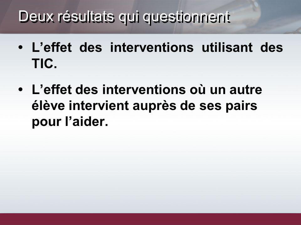 Deux résultats qui questionnent Leffet des interventions utilisant des TIC. Leffet des interventions où un autre élève intervient auprès de ses pairs