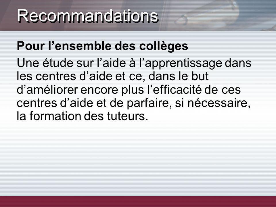 Recommandations Pour lensemble des collèges Une étude sur laide à lapprentissage dans les centres daide et ce, dans le but daméliorer encore plus leff