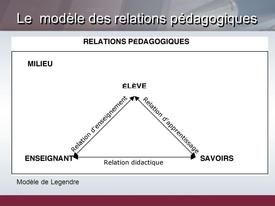 Le modèle des relations pédagogiques Modèle de Legendre