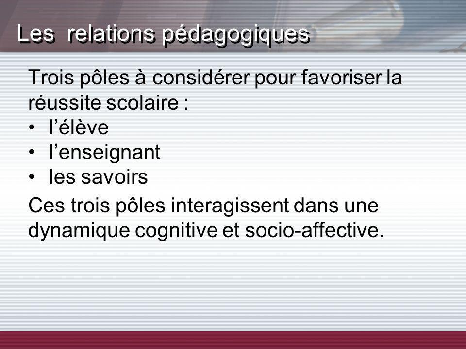 Trois pôles à considérer pour favoriser la réussite scolaire : lélève lenseignant les savoirs Ces trois pôles interagissent dans une dynamique cognitive et socio-affective.