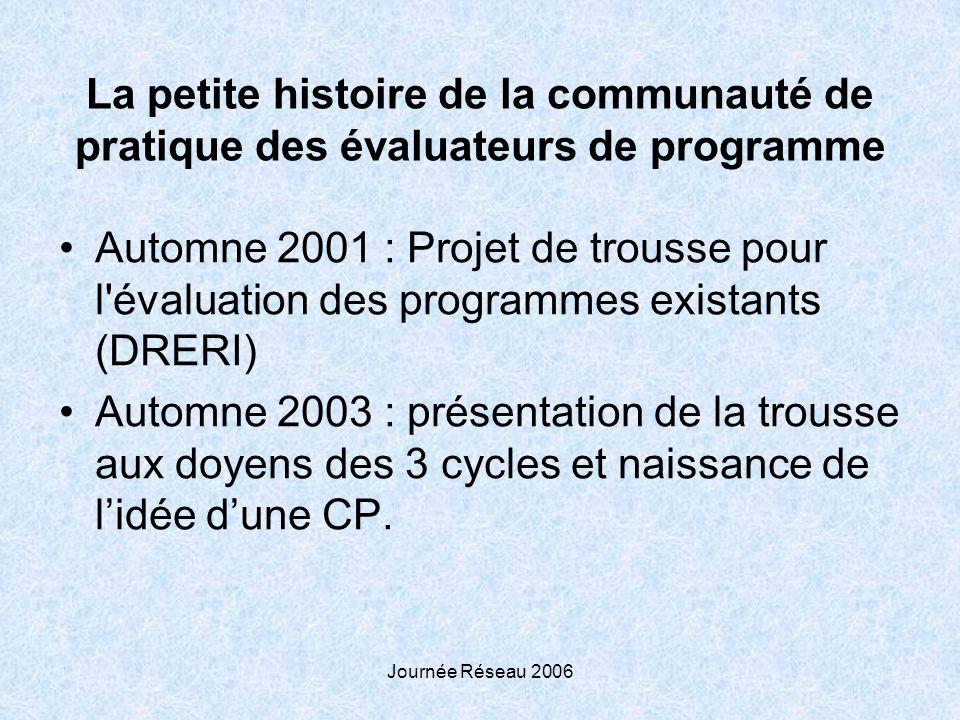 Journée Réseau 2006 La petite histoire de la communauté de pratique des évaluateurs de programme Automne 2001 : Projet de trousse pour l'évaluation de
