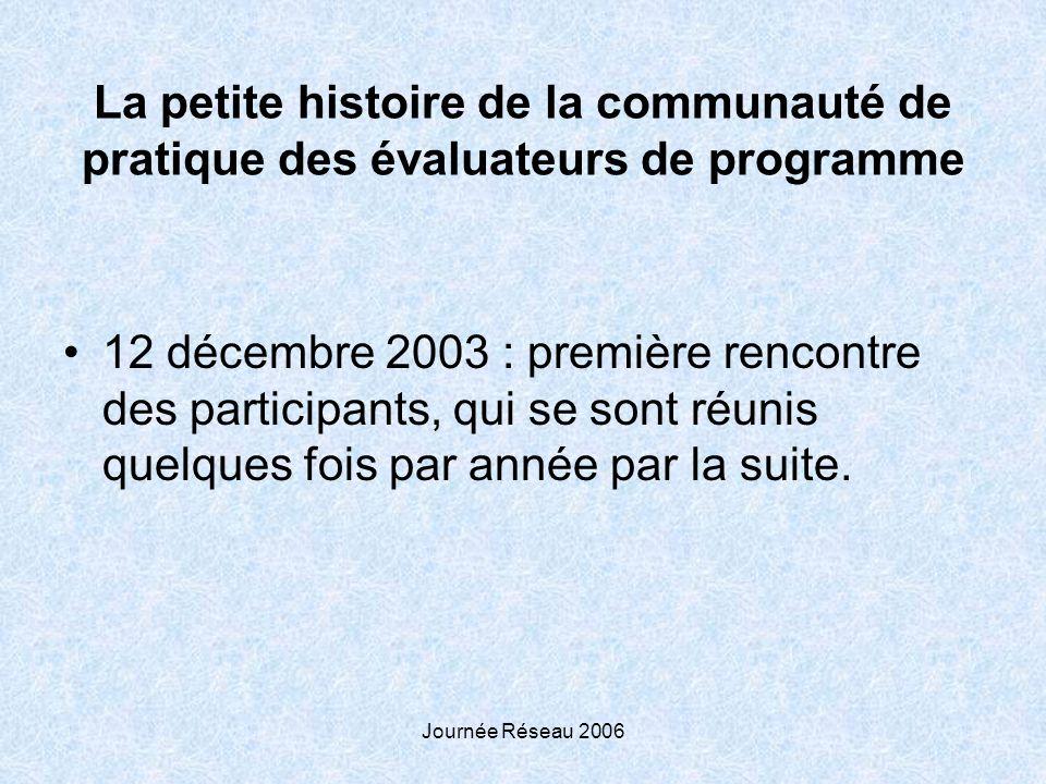 Journée Réseau 2006 La petite histoire de la communauté de pratique des évaluateurs de programme 12 décembre 2003 : première rencontre des participants, qui se sont réunis quelques fois par année par la suite.