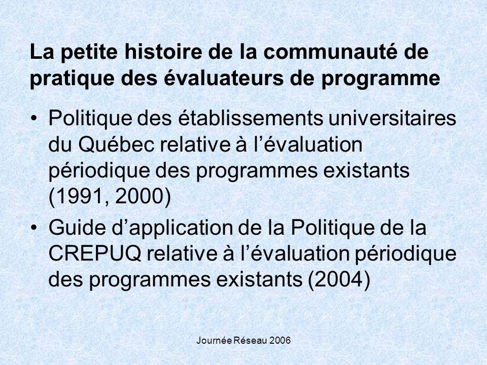 Journée Réseau 2006 La petite histoire de la communauté de pratique des évaluateurs de programme Politique des établissements universitaires du Québec