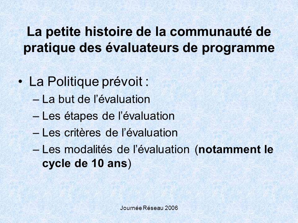 Journée Réseau 2006 La Politique prévoit : –La but de lévaluation –Les étapes de lévaluation –Les critères de lévaluation –Les modalités de lévaluation (notamment le cycle de 10 ans) La petite histoire de la communauté de pratique des évaluateurs de programme