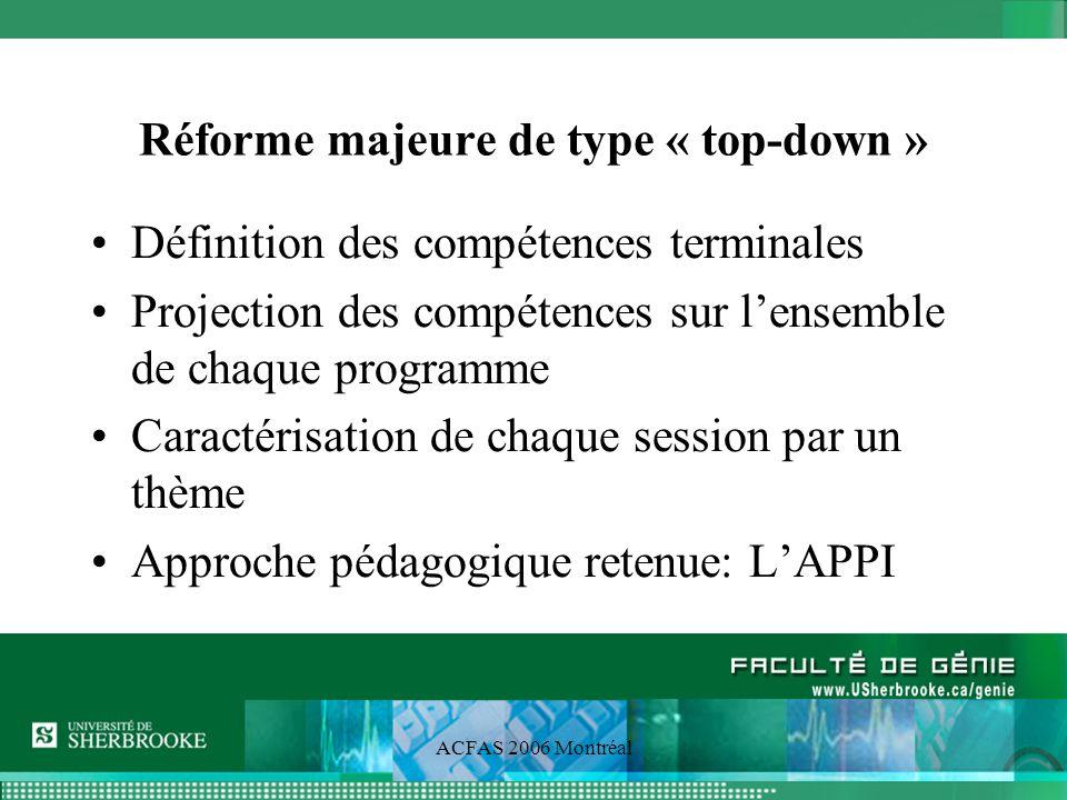 ACFAS 2006 Montréal LAPPI Apprentissage par Problèmes et par Projets en Ingénierie Session type détude