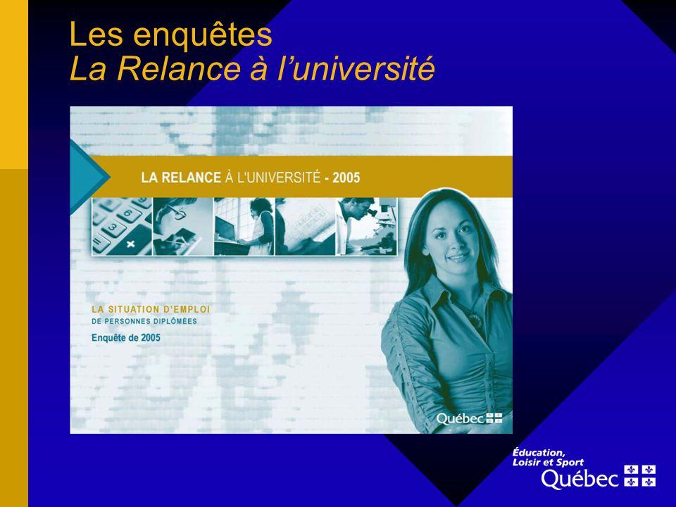 Situation des titulaires dune maîtrise, par domaine détudes, en janvier 2005 Source : La Relance à luniversité 2005
