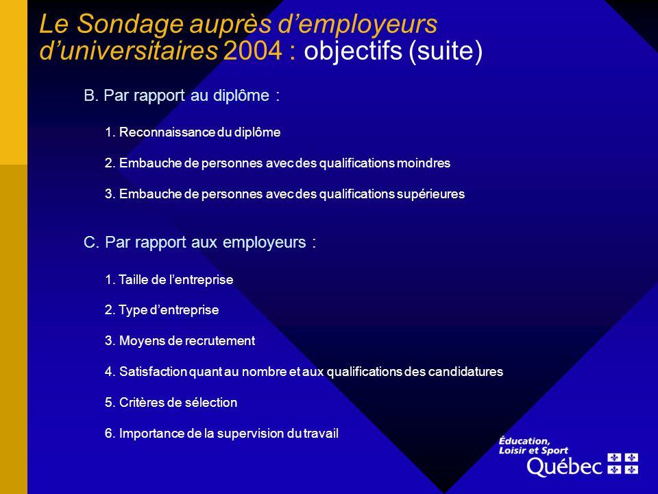 Le Sondage auprès demployeurs duniversitaires 2004 : objectifs (suite) B. Par rapport au diplôme : 1. Reconnaissance du diplôme 2. Embauche de personn