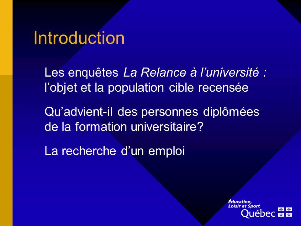 Introduction Les enquêtes La Relance à luniversité : lobjet et la population cible recensée Quadvient-il des personnes diplômées de la formation universitaire.