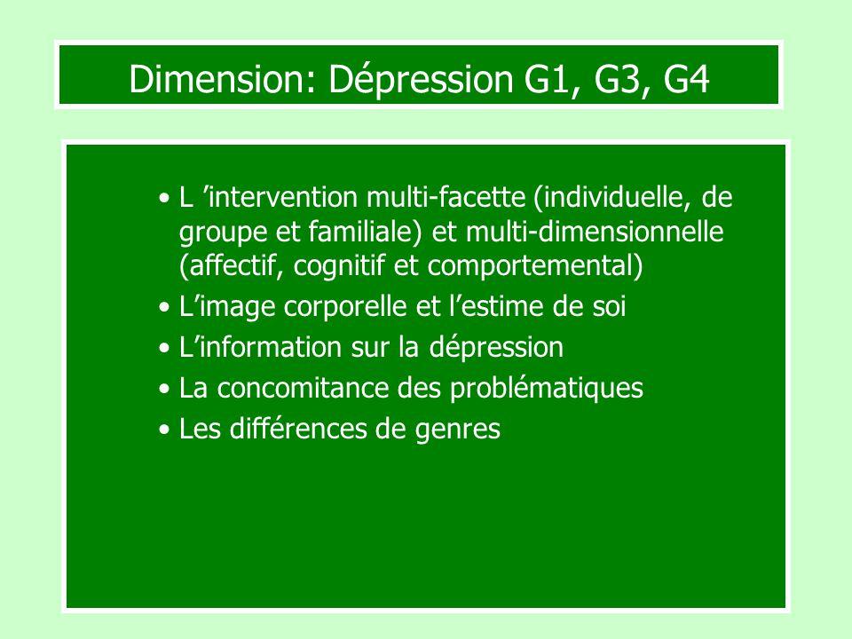 L intervention multi-facette (individuelle, de groupe et familiale) et multi-dimensionnelle (affectif, cognitif et comportemental) Limage corporelle e