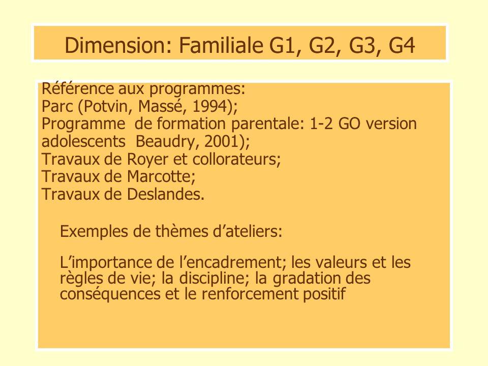 Dimension: Familiale G1, G2, G3, G4 Référence aux programmes: Parc (Potvin, Massé, 1994); Programme de formation parentale: 1-2 GO version adolescents