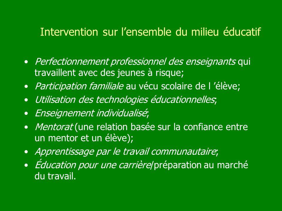 Intervention sur lensemble du milieu éducatif Perfectionnement professionnel des enseignants qui travaillent avec des jeunes à risque; Participation f