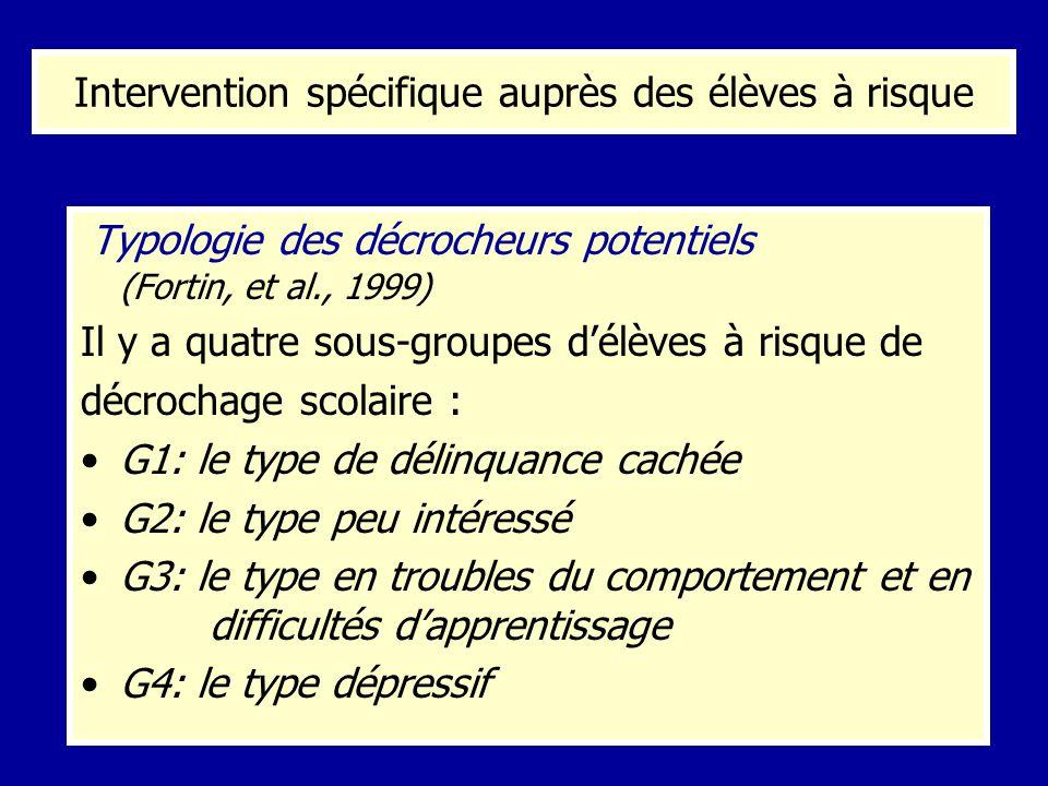 Typologie des décrocheurs potentiels (Fortin, et al., 1999) Il y a quatre sous-groupes délèves à risque de décrochage scolaire : G1: le type de délinq
