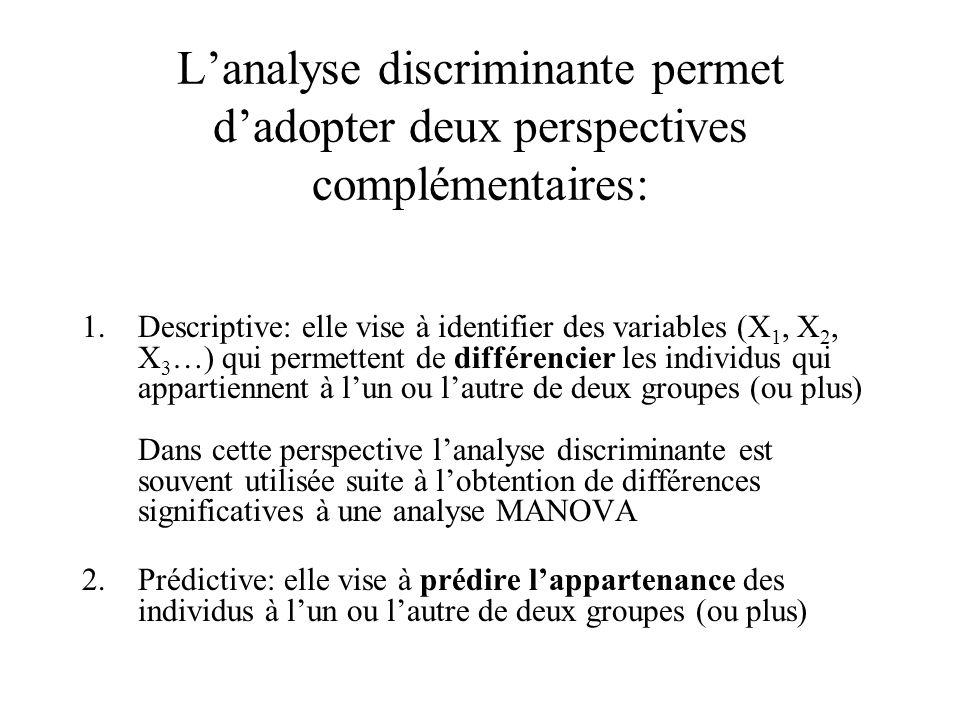 1.Descriptive: elle vise à identifier des variables (X 1, X 2, X 3 …) qui permettent de différencier les individus qui appartiennent à lun ou lautre d