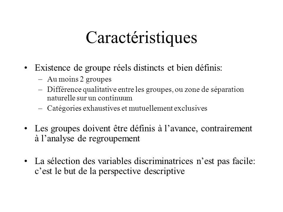 Caractéristiques Existence de groupe réels distincts et bien définis: –Au moins 2 groupes –Différence qualitative entre les groupes, ou zone de sépara
