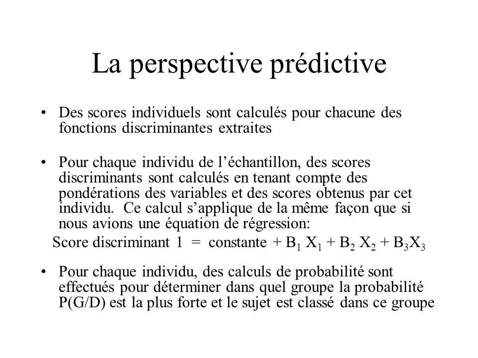 La perspective prédictive Des scores individuels sont calculés pour chacune des fonctions discriminantes extraites Pour chaque individu de léchantillo